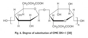 Influence of degree of substitution (DS) on CMC Quality