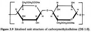 carboxymethylcellulose DS 1.0