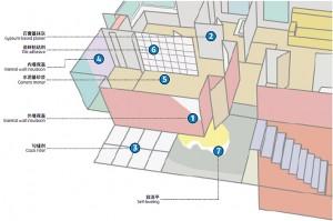 Application of Hydroxypropyl Methylcellulose in Building Materials